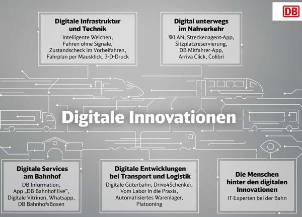 2018 startet auch die Deutsche Bank ihr Instant Payment System innerhalb ihrer DB App