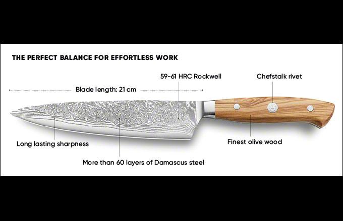 Gute Kochmesser und deren Faktoren